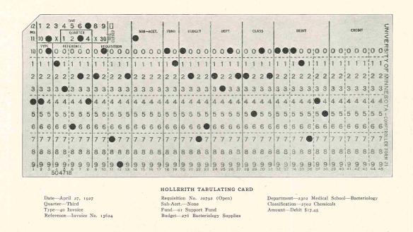 IBM Punch Card WW 2